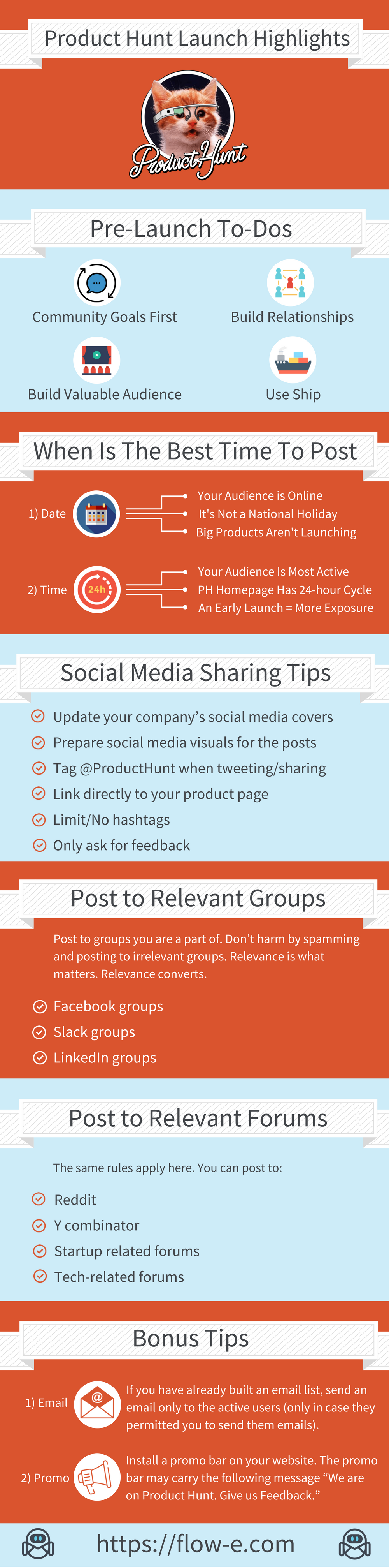 How To Launch On Product Hunt Infographic
