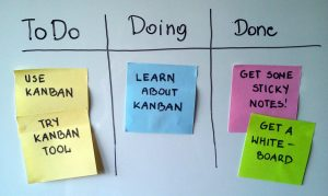 Productivity Tips Use Personal Kanban Boards to Visualize Your Inbox.