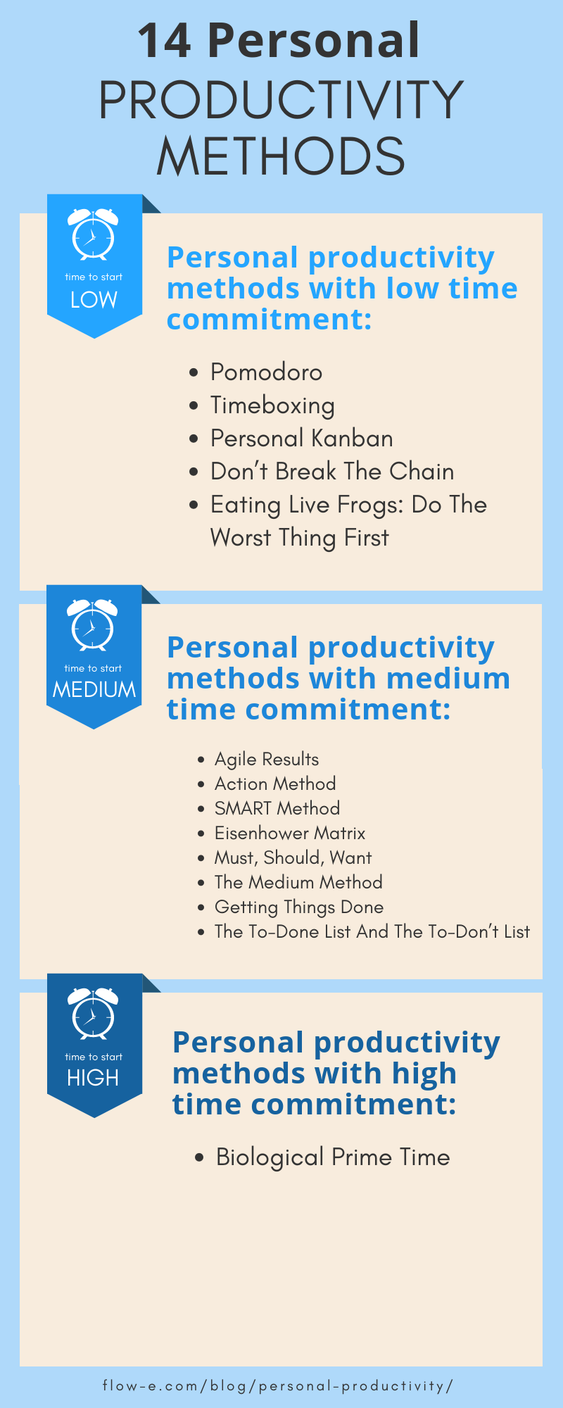 14 Methods for Boosting Your Personal Productivity