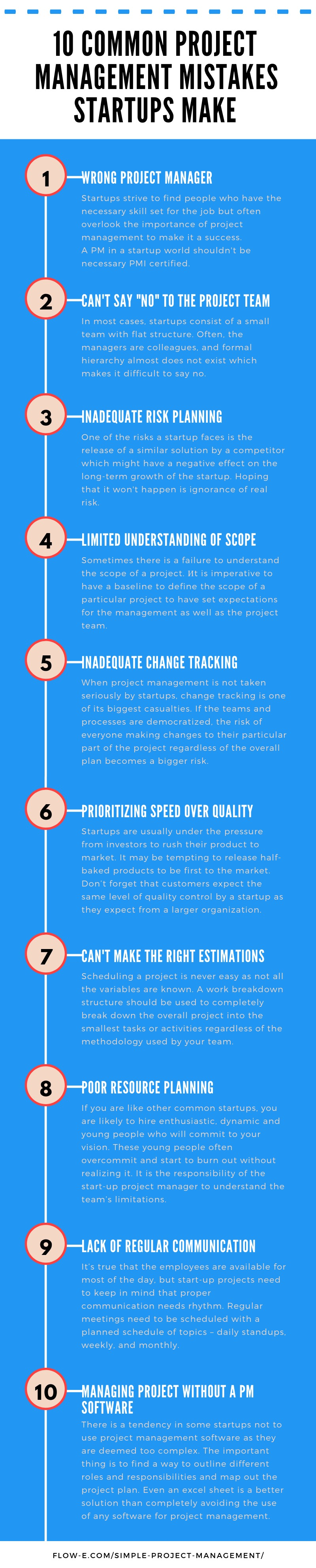Simplified Startup Project Management Tools and Best Practices