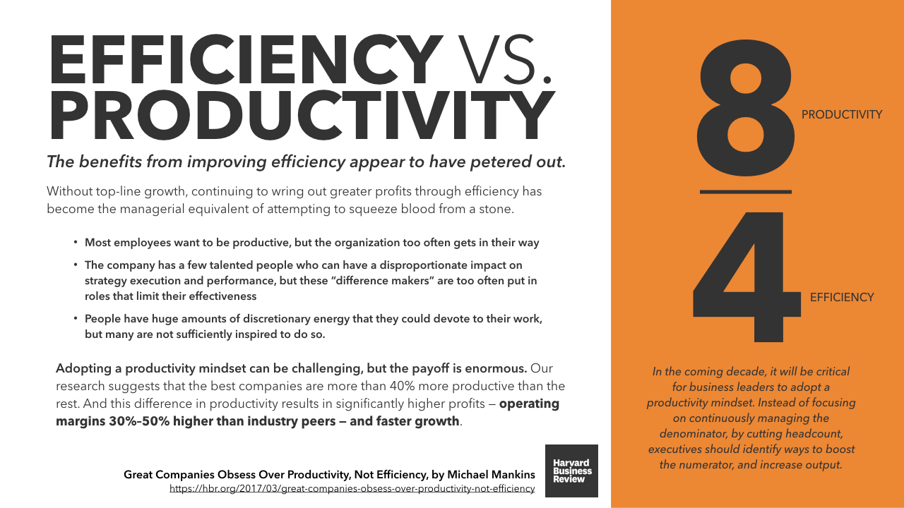 Productivity vs. Efficiency.png